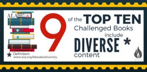 Infographic.diversity